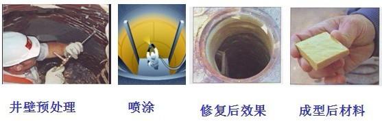 管道UV-CIPP紫外光固化修复整体内衬修复永和管道修复案例
