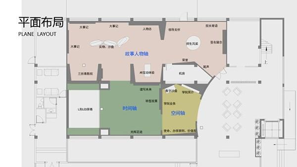 容县多媒体展厅设计施工四个石头展厅策划设计施工图片